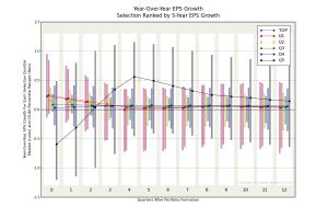Quint Chart Example